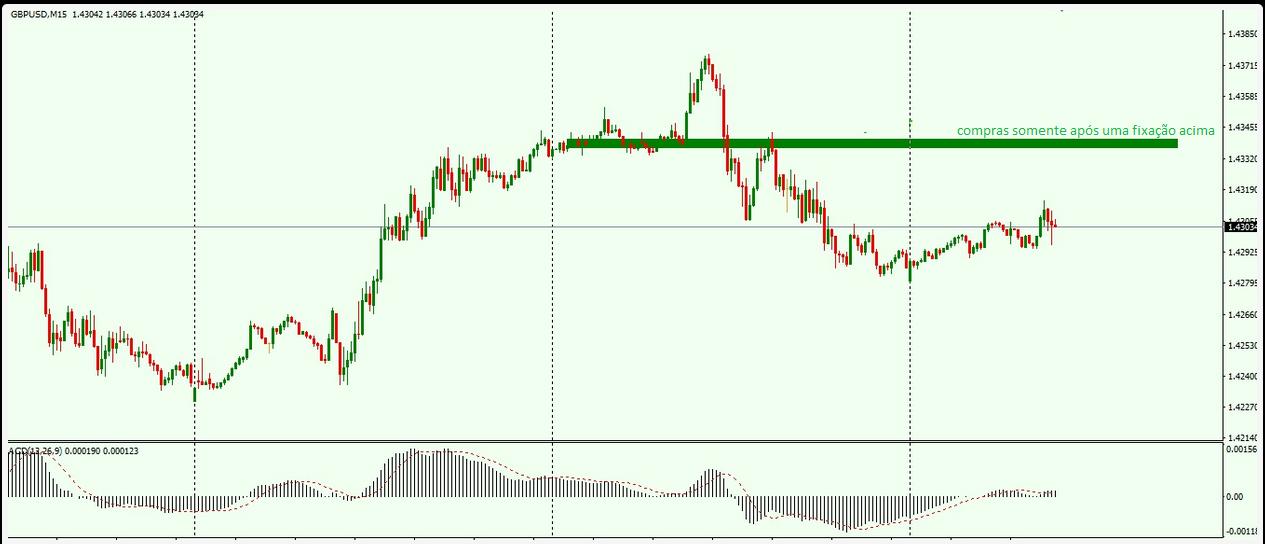 GBP/USD - Análise e Notícias 18.04.2018 359