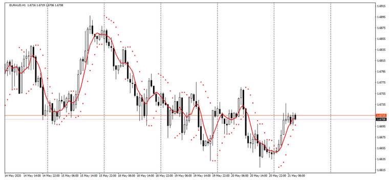 Name:  EUR AUD.png Views: 795 Size:  92.9 KB