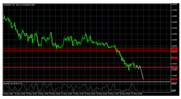 Name:  eur aud.png Views: 59 Size:  152.7 KB