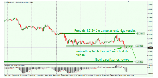 Name:  gbp usd agosto 16 a.png Views: 25 Size:  147.5 KB