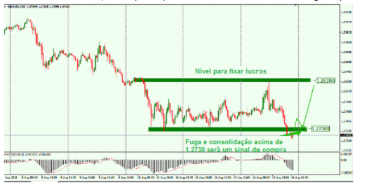 Name:  gbp usd agosto 16 b.png Views: 25 Size:  140.4 KB