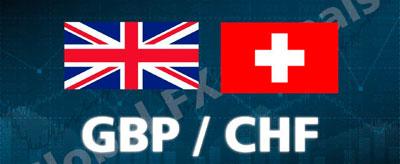 Name:  GBP_CHF.jpg Views: 49 Size:  18.7 KB