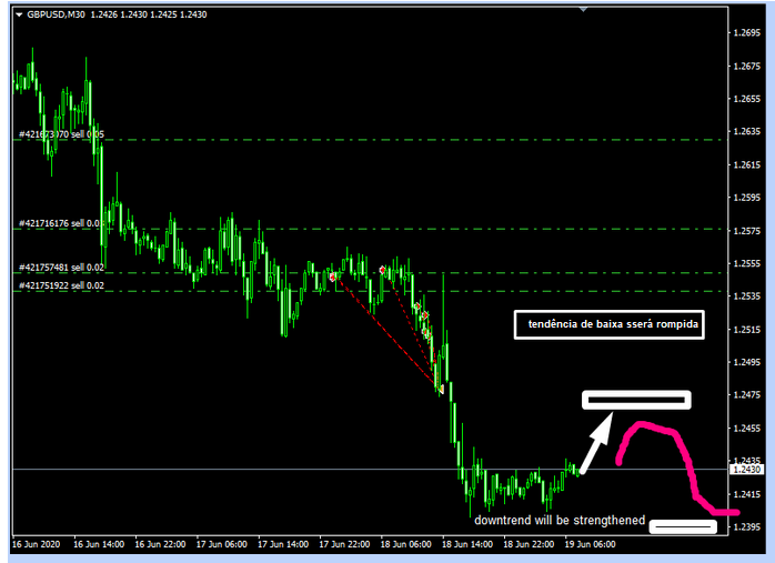 Name:  gbp usd 1.png Views: 1813 Size:  99.5 KB
