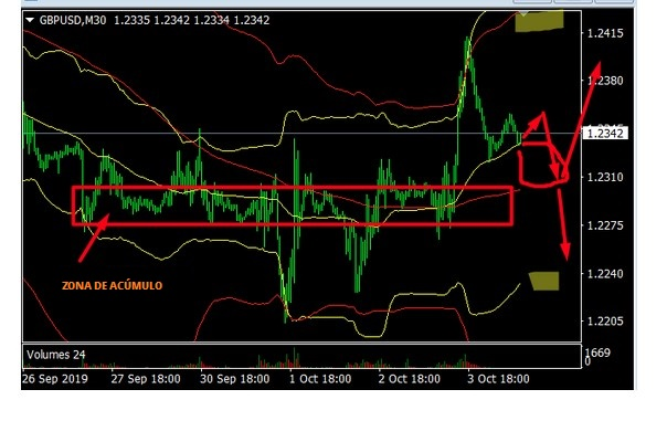Name:  GBP USD OUT 4 B.jpg