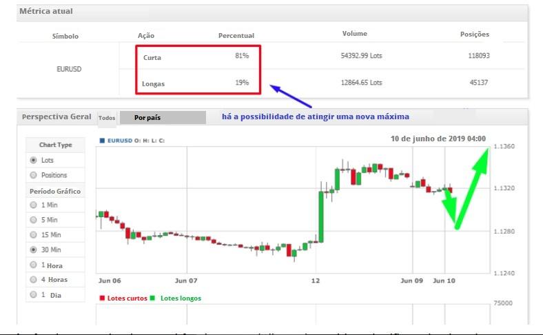 Name:  EUR USD JUNE 10 F.jpg Views: 16 Size:  73.1 KB