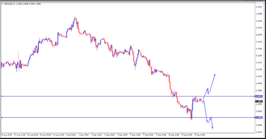 Name:  gbp usd.png Views: 153 Size:  82.8 KB