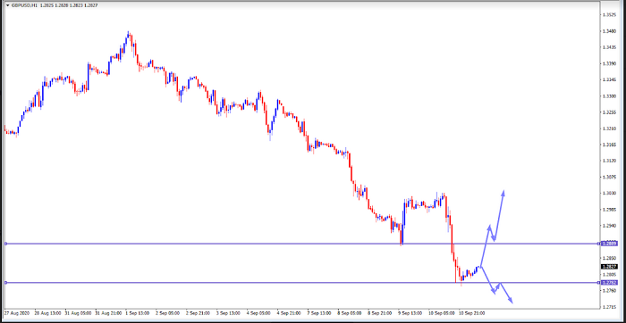 Name:  GBP USD.png Views: 697 Size:  52.2 KB