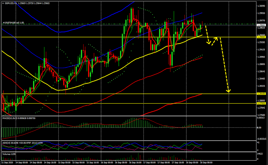 Name:  gbp usd 1.png Views: 6 Size:  207.0 KB
