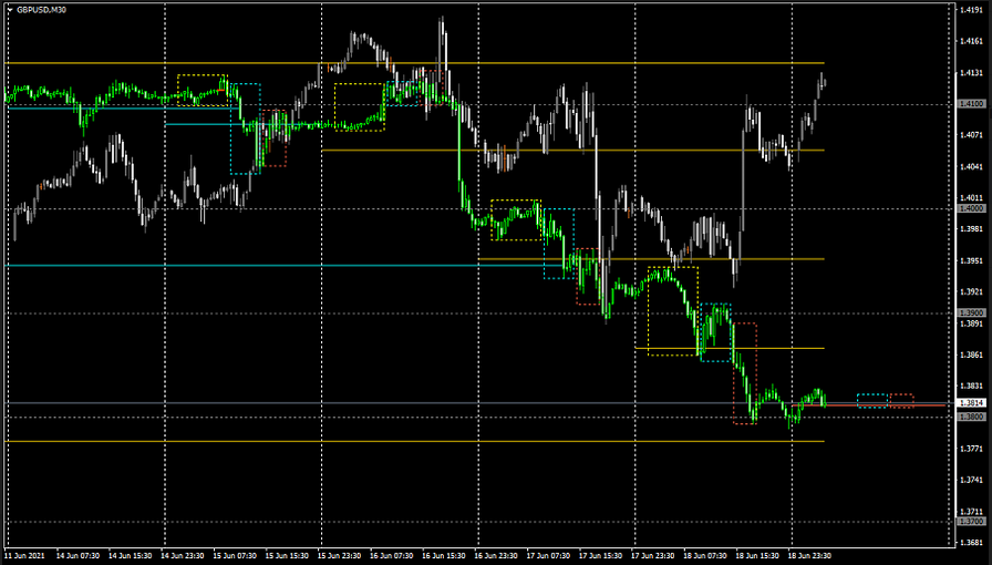 Name:  gbp usd.png Views: 17 Size:  158.8 KB