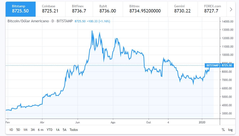 Name:  sinais técnicos Bitcoin.png Views: 7 Size:  52.0 KB