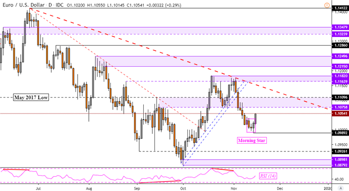 Name:  Euro-Technical-Forecast-EURUSD-EURJPY-EURGBP-EURAUD_body_Picture_3.png Views: 5 Size:  64.8 KB