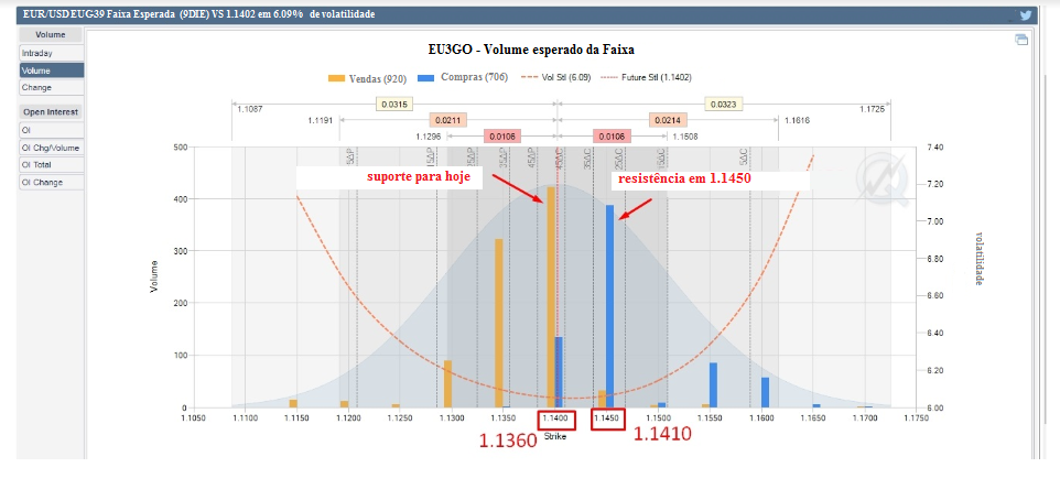 Name:  EUR USD FEV 7 K.png Views: 34 Size:  201.7 KB
