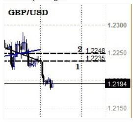 Name:  gbp usd 2.png